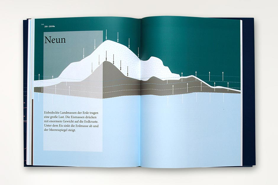 Atlas, Editorial Design, Infografik, Informationsdesign, Landkarten, Kartographie, red dot award
